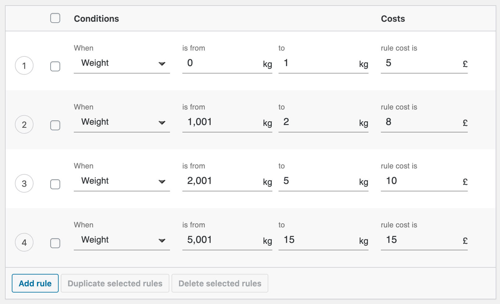 Flexible Shipping Weight-based shipping WooCommerce