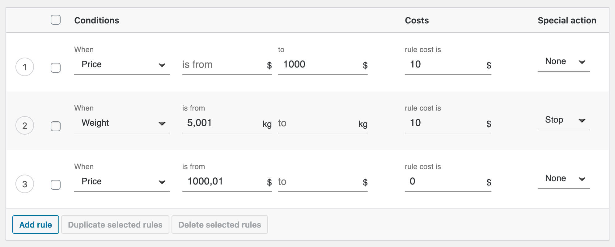 WooCommerce Free Shipping with Weight Limit - shipping rules